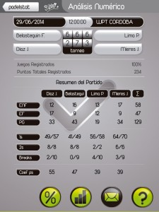 PadelStat: Final Estrella Damm Córdoba Open