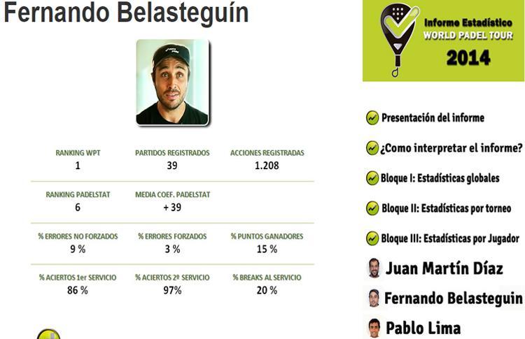 Análisis de Fernando Belasteguín - Temporada 2014 (PadelStat)
