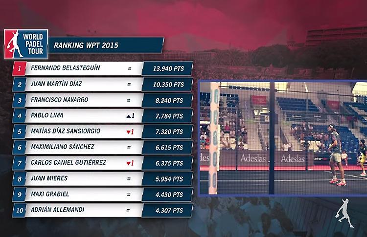 Un repaso al Ranking WPT tras la disputa del Estrella Damm Palma de Mallorca Open