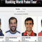 Así marcha el Ranking Masculino de World Pádel Tour tras la disputa del Cervezas Victoria Málaga Máster