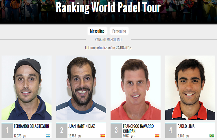 Así marcha el Ranking WPT tras el Estrella Damm La Nucía Open