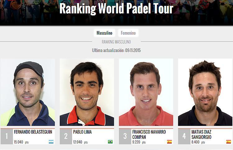 Actualización del Ranking World Pádel Tour