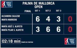 Resultado de la final del Estrella Damm Palma de Mallorca Open
