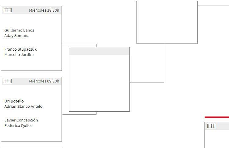 Ya se conoce el Cuadro del Gran Canaria Open