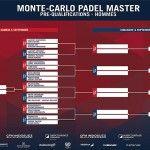 Cuadro de la Previa Local Masculina del Monte-Carlo Padel Master