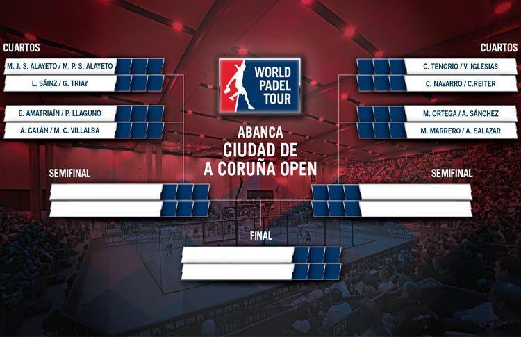 A Coruña Open femminile