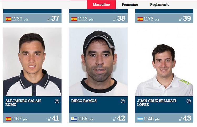 Movimientos en el Ranking Masculino tras el Challenger Memorial José Martínez