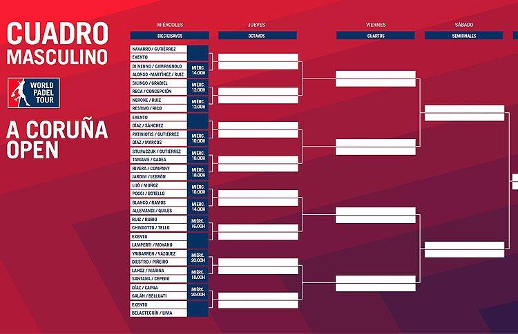 A Coruña Open 2017: Orden de Juego de primera ronda