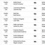 Nuovo ordine di gioco nel Barcelona Master 2017