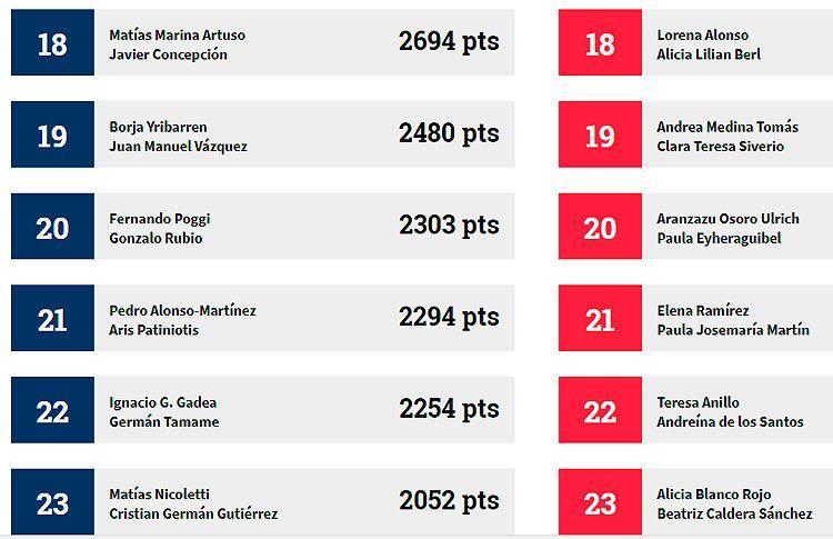 Más de 140 parejas estarán en el Sevilla Open