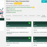 El Mundial de Menores de Málaga ya conoce los cuadros de su Torneo Open