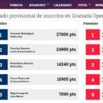 Più di 130 coppie saranno al Granada Open 2017