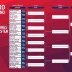 Mestre de Padel de Buenos Aires 2017: Ordem de jogo das primeiras partidas de dezesseis