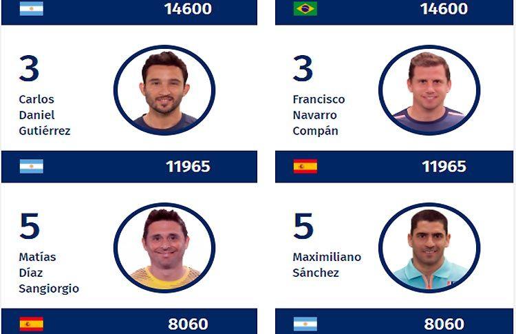 da9fa389bfbe3 ¿Quiénes serán los grandes favoritos en el Ranking Masculino del Circuito  WPT 2018?