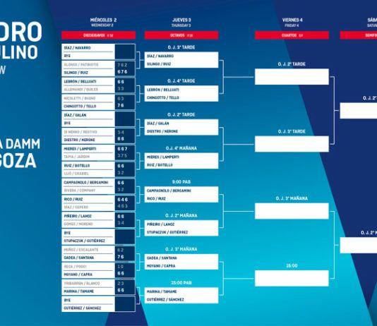 Estrella Damm Zaragoza Open: Orden de Juego de Octavos de Final