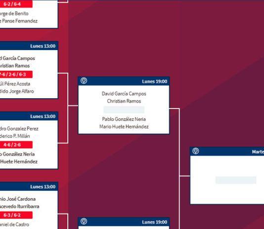Madrid Challenger: Grandes partidos para dar por comenzado el torneo