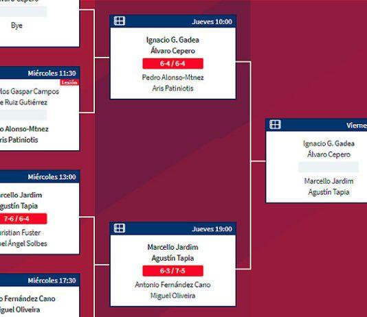 Lisboa Challenger: Orden de Juego de Cuartos de Final