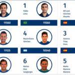 El Ranking Mundial de Pádel se aprieta tras el Valladolid Open