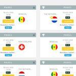 El Mundial 2018 de Paraguay sigue conociendo a sus últimos inquilinos