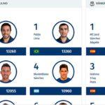 WPT: ¿Cómo marcha el Ranking de Pádel?