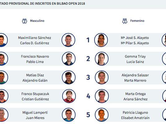 Paquito Navarro y Pablo Lima estarán en el Bilbao Open. | WPT