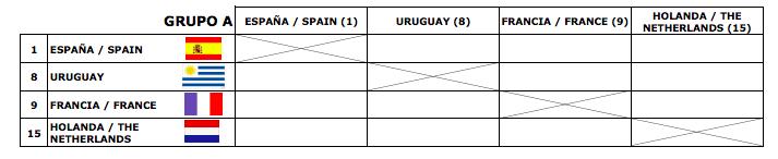 España Mundial Paraguay.