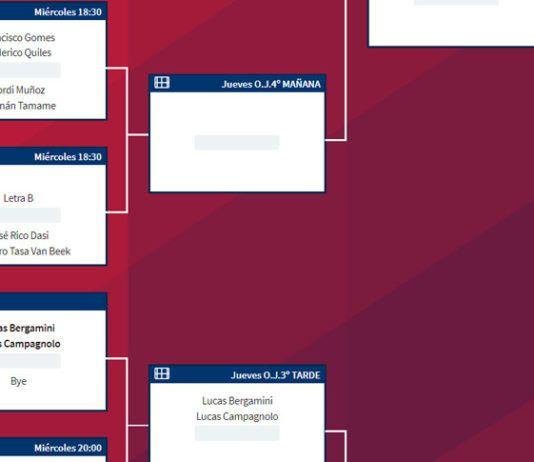 San Javier Challenger: Orden de Juego de Previa y Primera Ronda