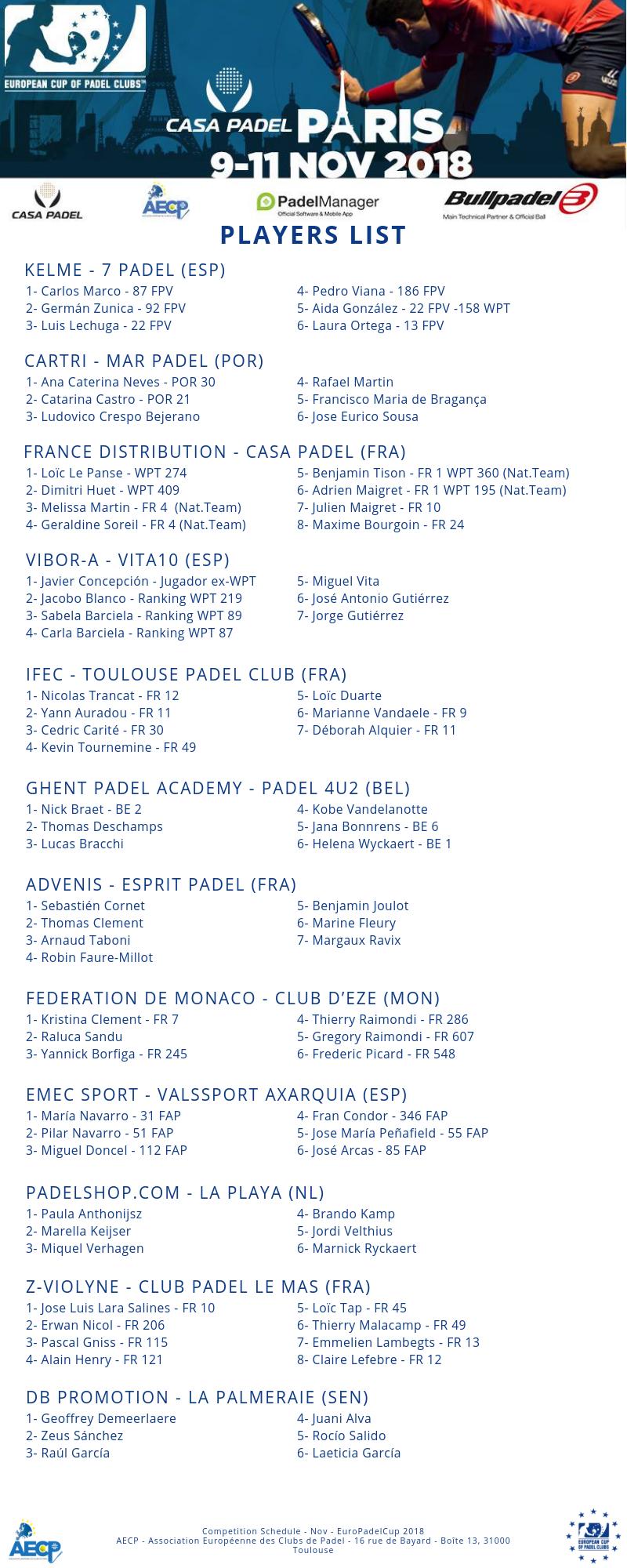 La lista de jugadores de la EuroPadelCup.