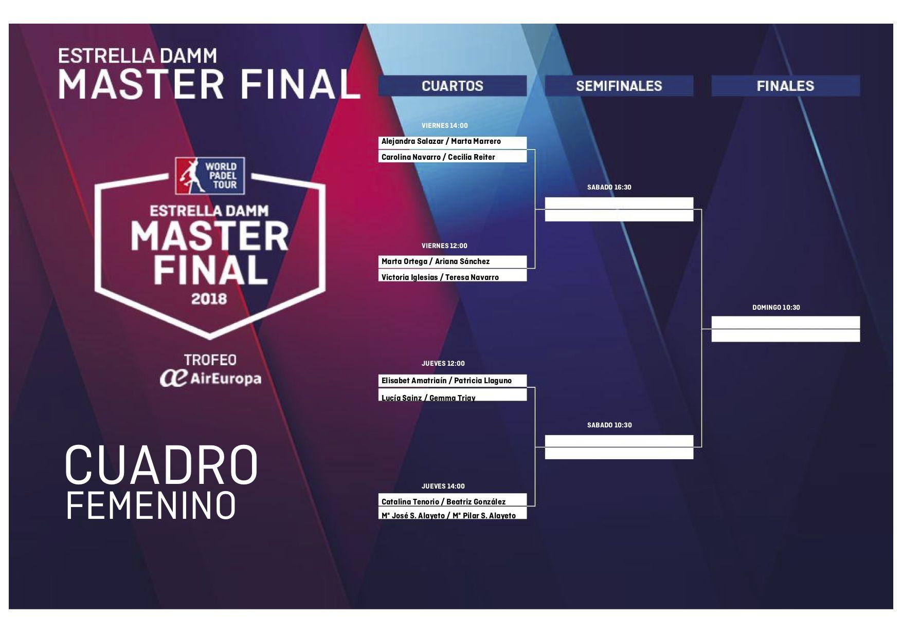 El cuadro femenino del Master Final.