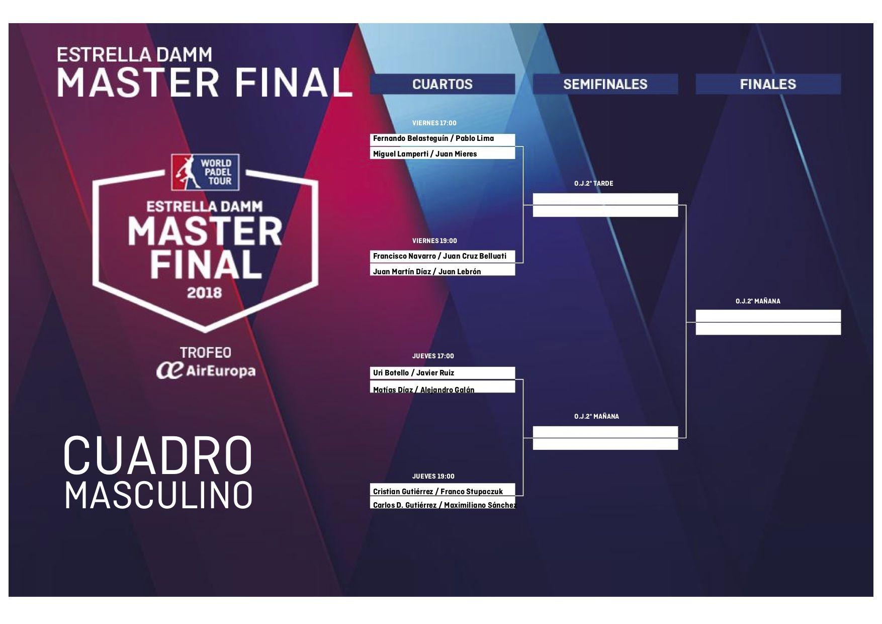 El cuadro masculino del Master Final.