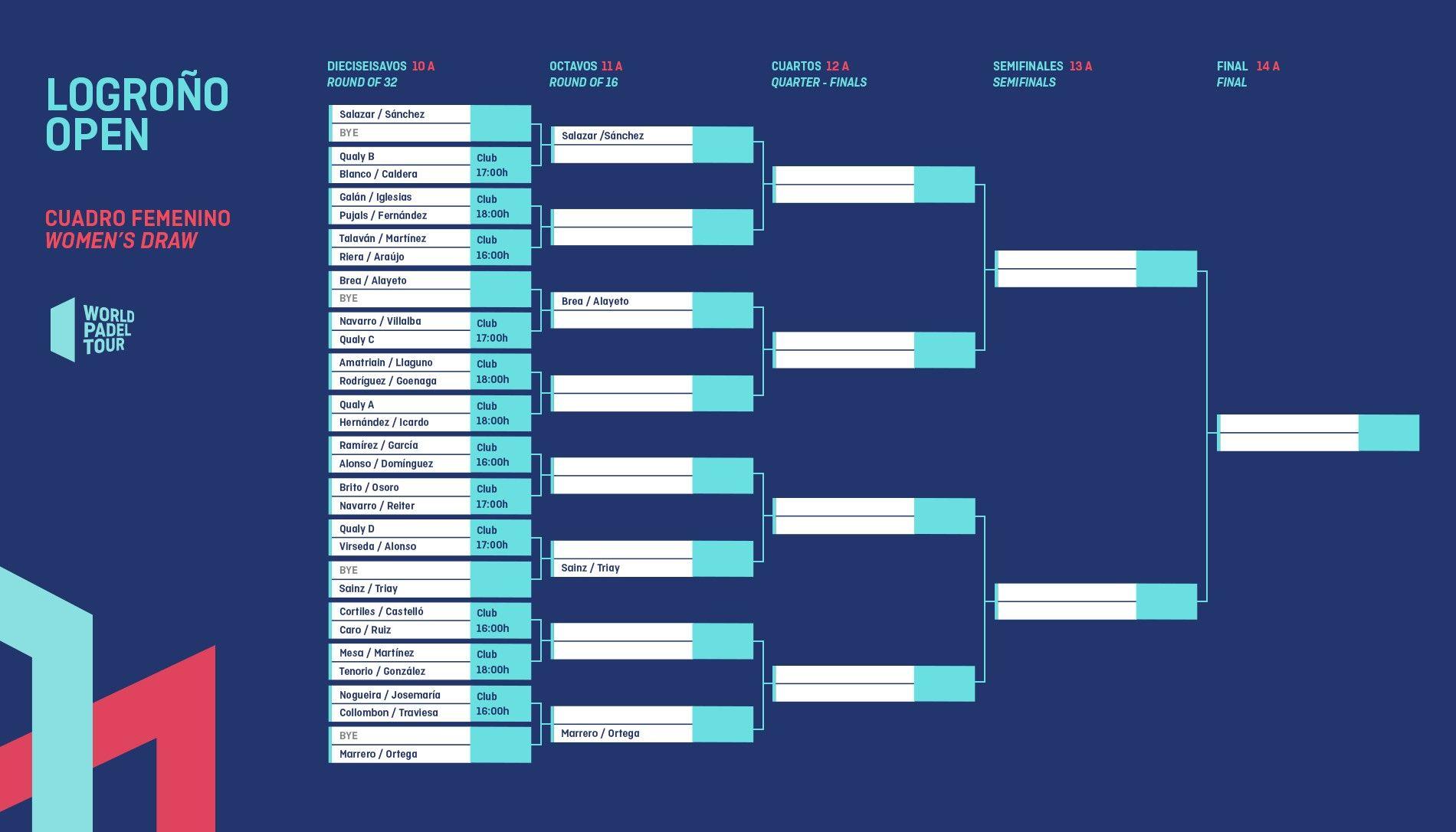 El cuadro femenino del Logroño Open. | WPT