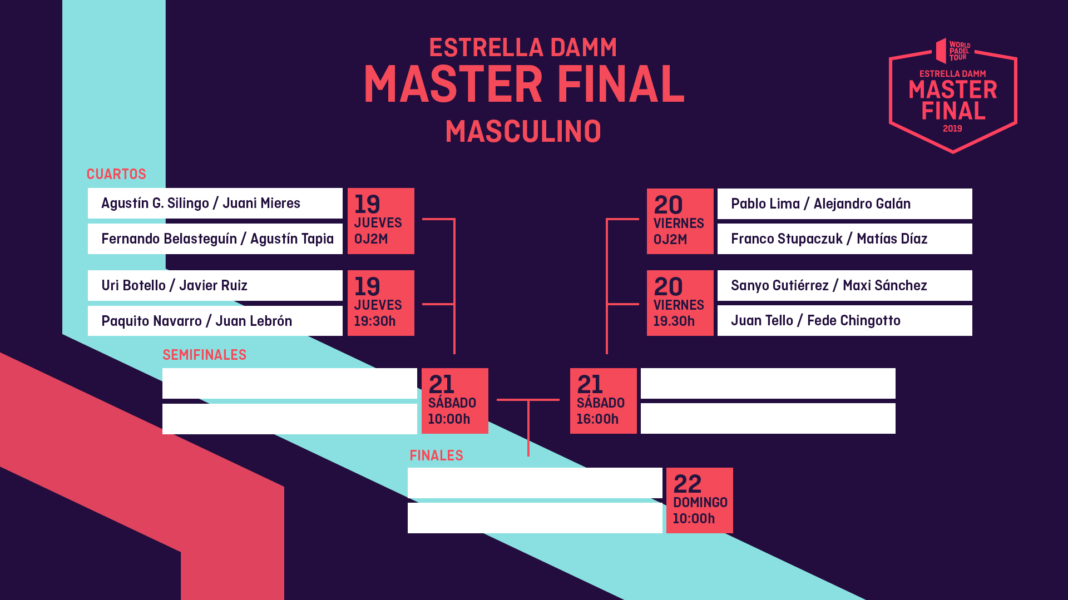 El cuadro masculino del Master Final. | Foto: World Padel Tour