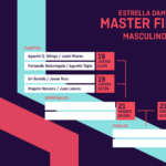 El cuadro masculino del Master Final. | Foto: World Padel Tour