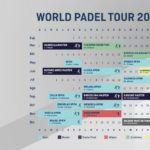 El calendario del World Padel Tour 2020.