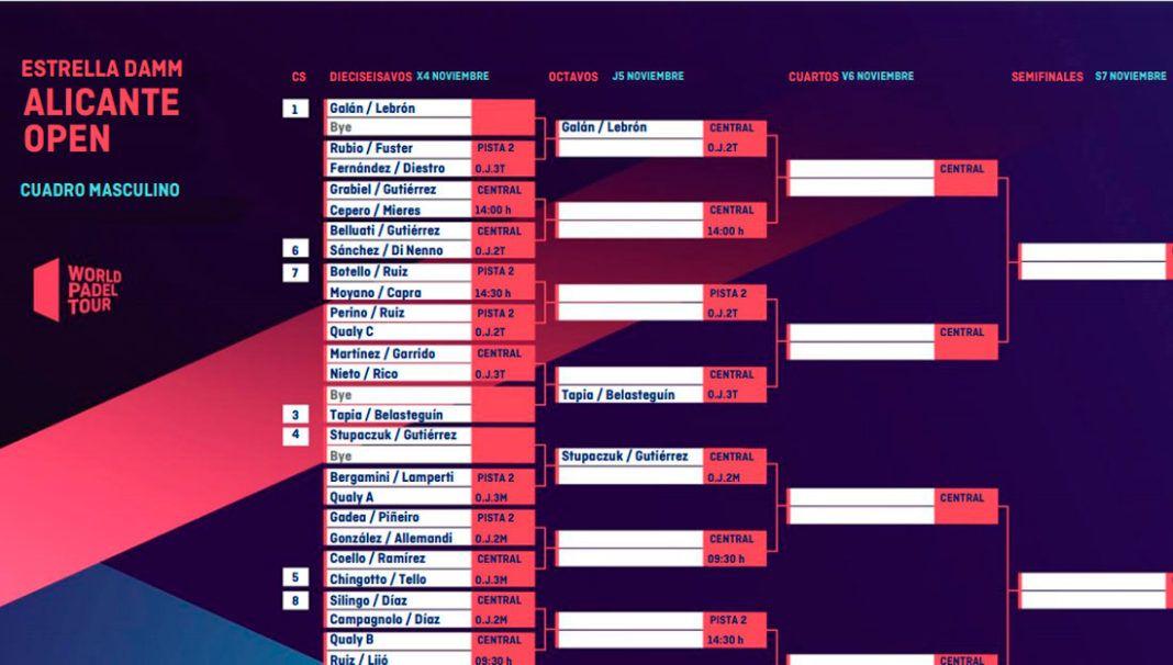 Open d'Alicante: croisements et horaires d'un tournoi avec de nombreux incentives
