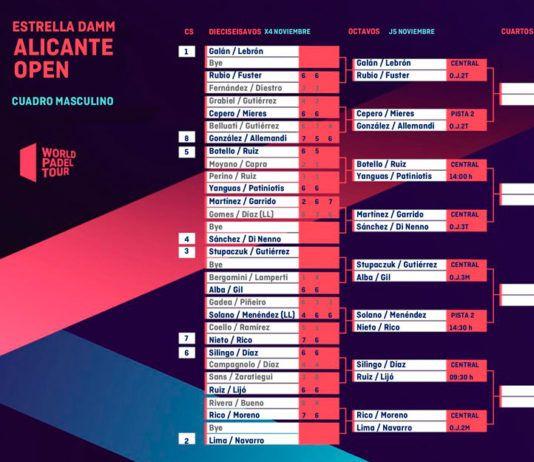 Alicante Open: Orden de Juego de Octavos de Final