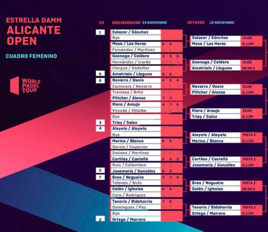 Alicante Open: Orden de Juego del Cuadro Femenino