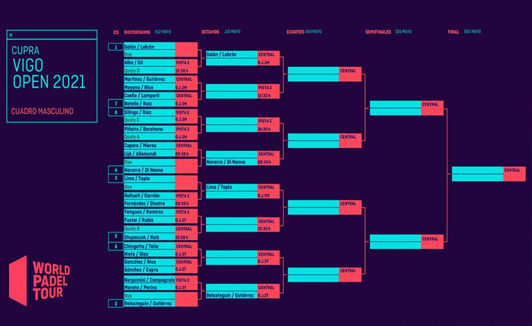 Cupra Vigo Open: il sorteggio offre vivaci cross dalle battute iniziali