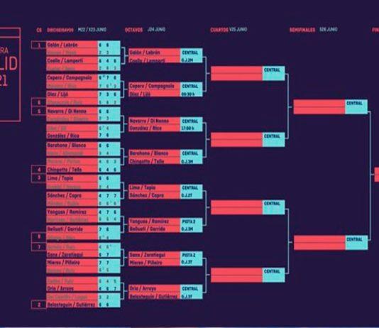 Valladolid Master: Ordine di gioco dell'ottava finale