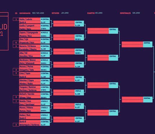Valladolid Master: Croci e orari di un torneo con tanti incentivi